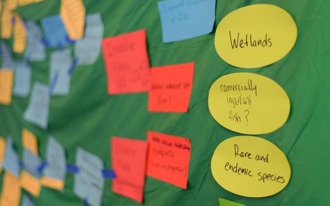 Investing in strategic planning